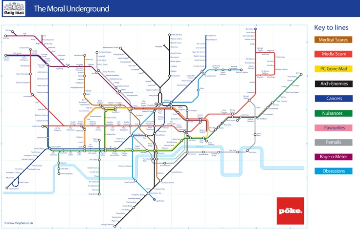 the pokes parody tube map of the daily mails success top secret formula via on