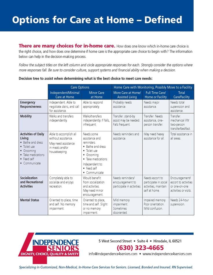 Options for Care at Home homecare eldercare Elderly