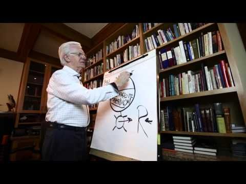 Change your habits, change your life by Bob Proctor - YouTube