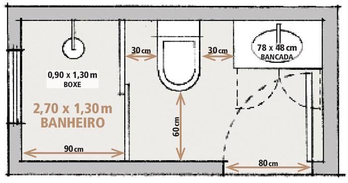 medidas mínimas banheiro
