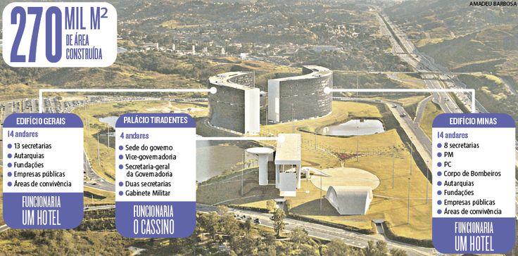 Projetada por Oscar Niemeyer e erguida durante o governo Aécio Neves (PSDB), ao custo de R$ 1,2 bilhão aos cofres públicos, a Cidade Administrativa pode virar um resort com cassino. A informação foi passada com exclusividade ao Hoje em Dia pelo presidente da Companhia de Desenvolvimento Econômico de Minas Gerais (Codemig), Marco Antonio Castello Branco. (31/03/2017) #CidadeAdministrativa #BH #BeloHorizonte #Governo #Venda #Cassino #Resort #Infográfico #Infografia #HojeEmDia