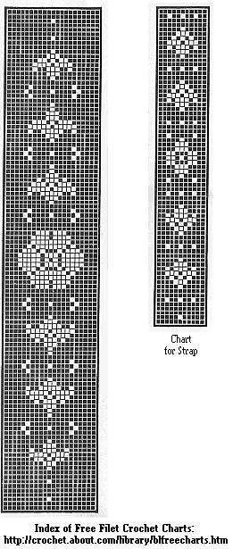 Simple Filet Crochet Yoke To Sew On Fabric Clothing