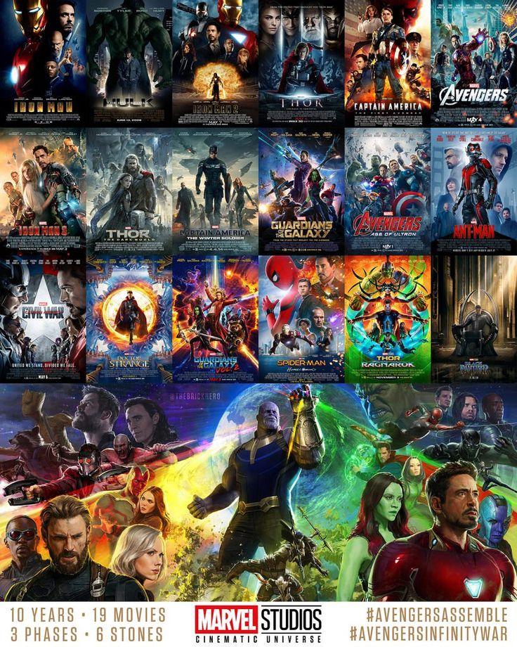 รวมหน ง ในจ กรวาลมาร เวล 22 เร อง Marvel Cinematic Universe Special Films Avengers Pictures Avengers Marvel Cinematic Universe