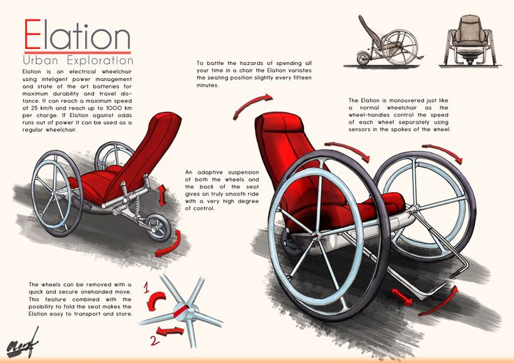 product design explanatory sketches - Google 搜尋