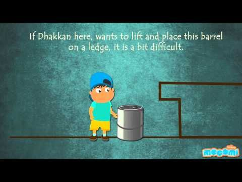▶ What is an Inclined Plane? - Simple Machines | Mocomi Kids - YouTube