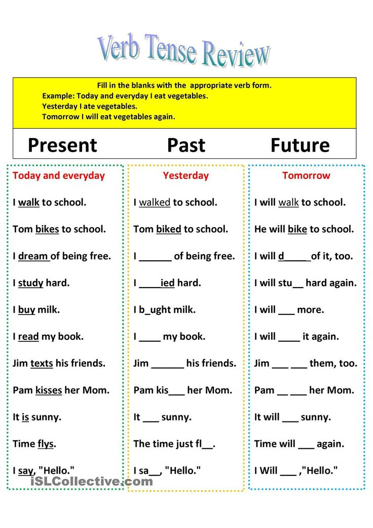 Revision of verb tenses Present. Past. and Future   Verb tenses. Verb tenses activities. Past tense worksheet