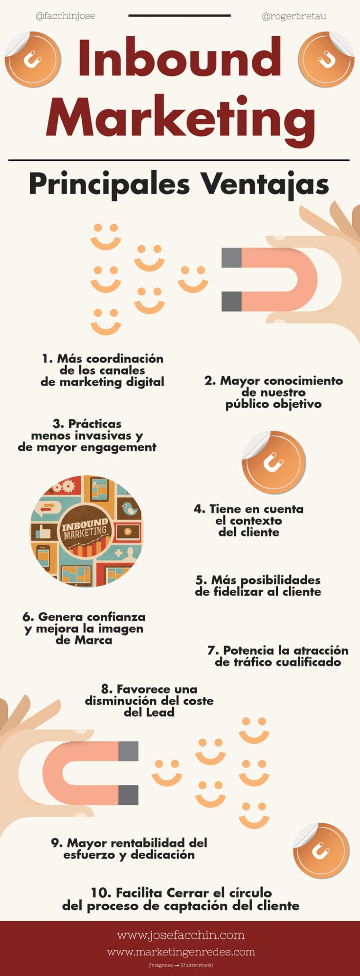 10 ventajas del Inbound Marketing. Infografia en español. #CommunityManager