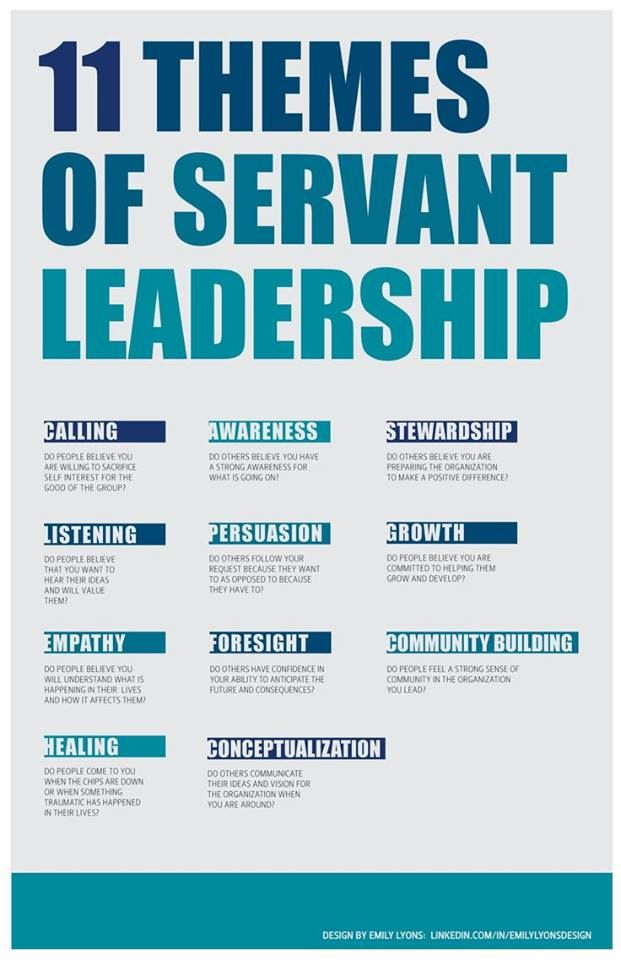 A description of servant leadership as shared by the AFAM Network.