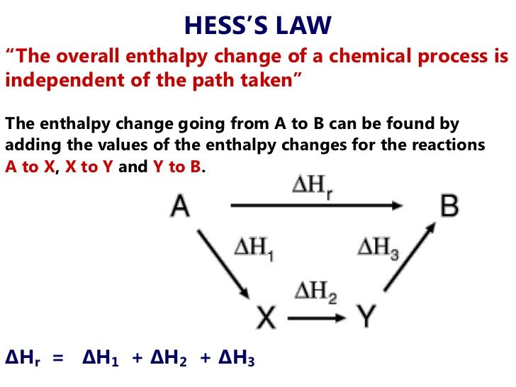 indirect determination of h via hess s 2khco3(s) → k2co3(s) + co2 (g) + h2o(l) it is impossible to measure this directly, but a hess law cycle can be established which allows its practical measurement it involves adding hydrochloric acid to both reactants and products.