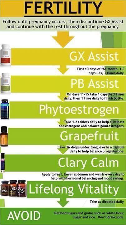 doterra essential oils for pregnancy pdf