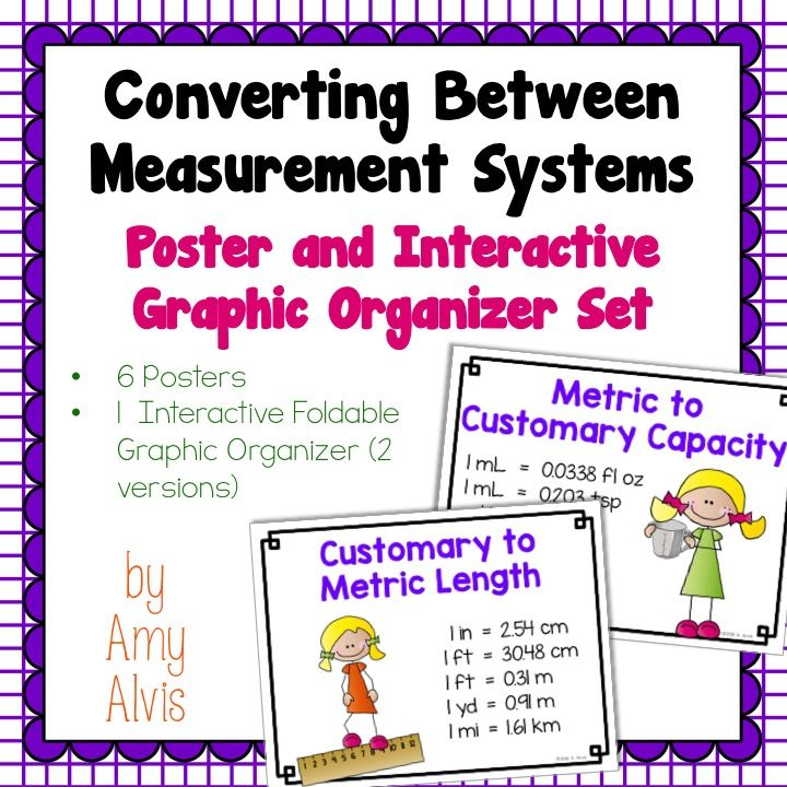 converting between measurement systems pdf