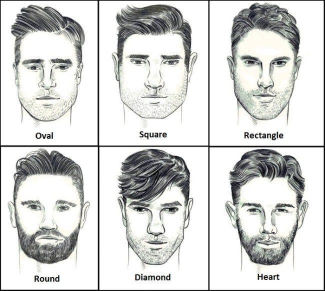 Hairstyle For Triangle Face Shape Male Face Shape Hairstyles Mens Haircuts Short Hair And Beard Styles
