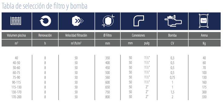 tabla_de_seleccio_n_de_filtro_y_bomba_piscina_