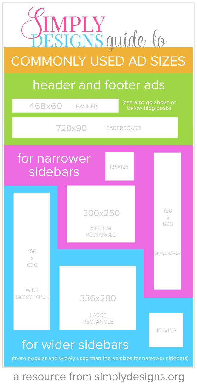 Common Online Banner Ad Sizes - this is a great visual that shows the most commonly used ad sizes online