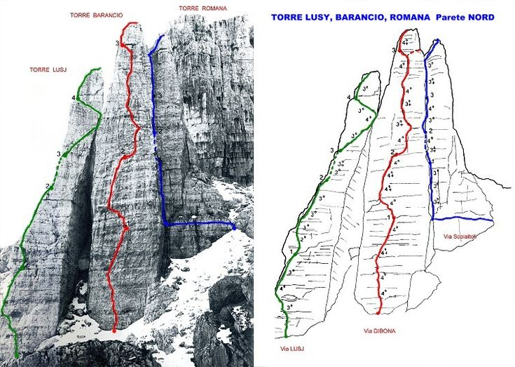Via Lusy,Via Dibona,Via del Diedro Torre luzy,Torre Brancio,Tore Romana