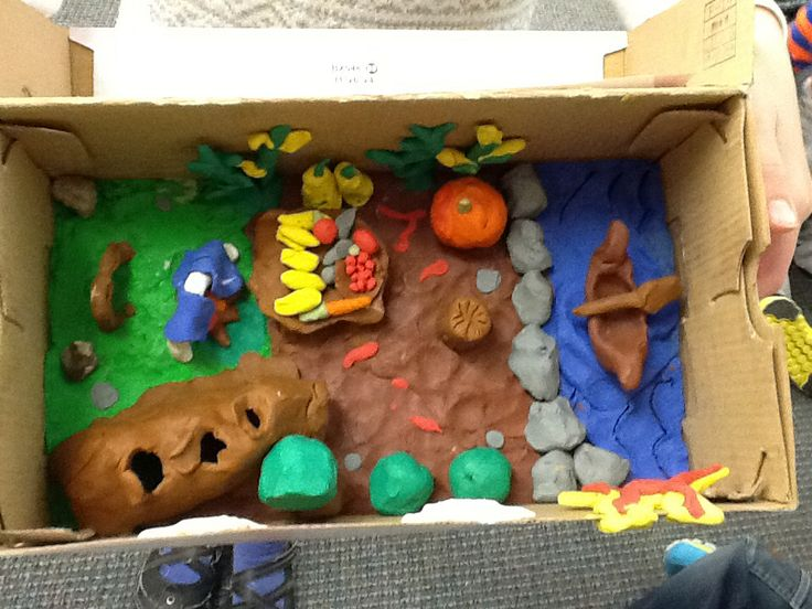Wendat First Nations diorama Grade 3