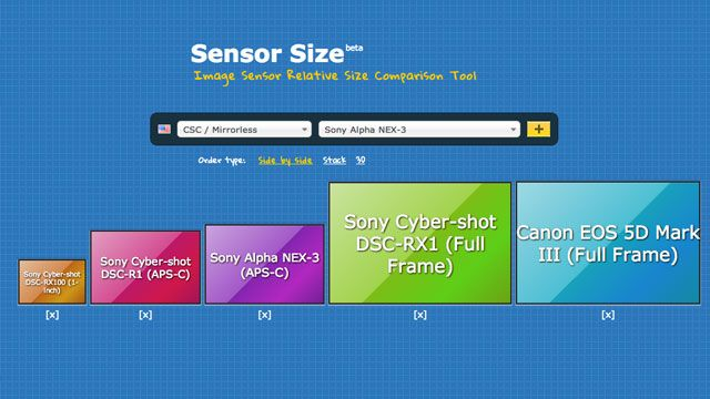 Camera Image Sensor Compares Specs of Popular Digital Camera