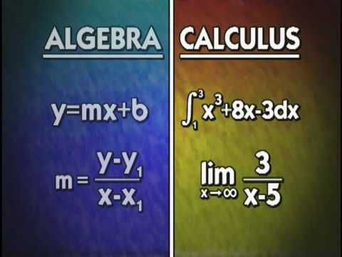 ▶ What is Calculus? - YouTube