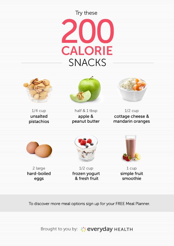 200 Calorie Snacks .Get your custom meal plan!