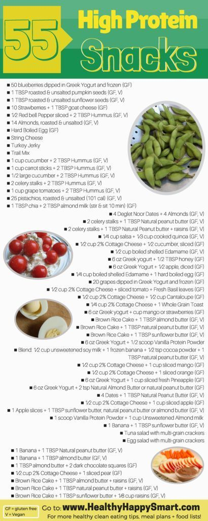 thumbnail of High Protein Snacks