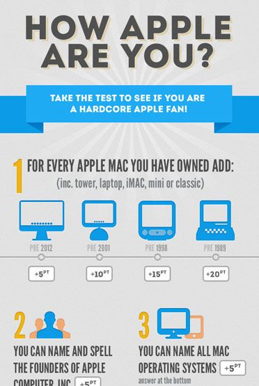 Apple has long been known for its never ending list of followers, people who call themselves true Apple fans,