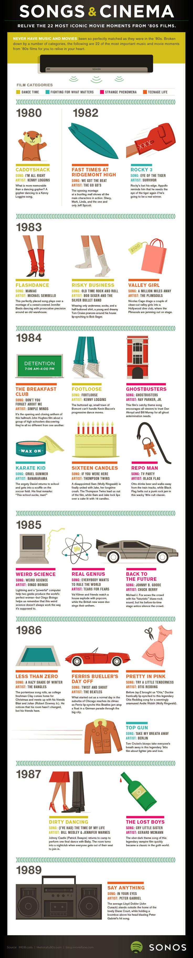 Fun Infographics - Generation X