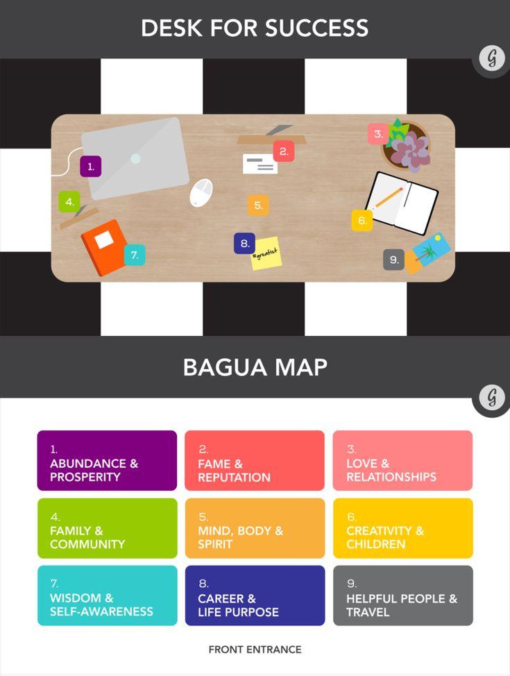 les 11 meilleures images du tableau bien tre au travail sur pinterest emploi le travail et. Black Bedroom Furniture Sets. Home Design Ideas
