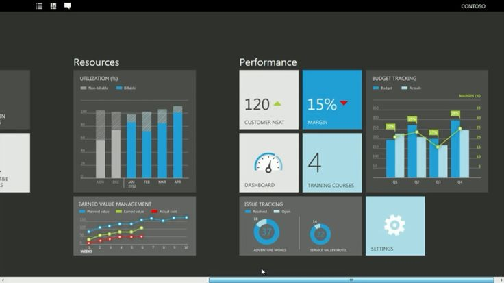 Project management application with Metro UI at #CONV12 keynote