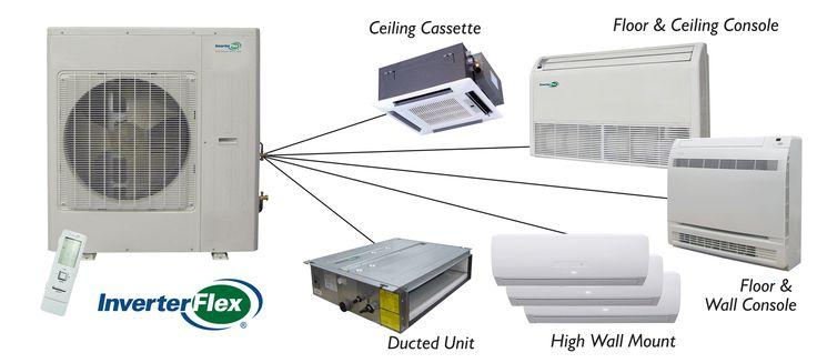 Comfort-Aire: LA SOURCE pour l'équipement résidentiel et commercial de chauffage et de refroidissement.
