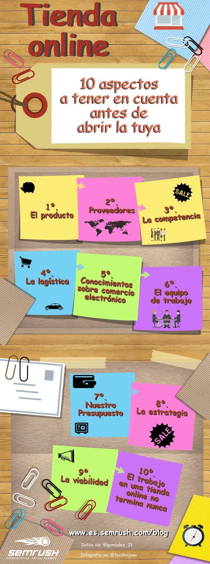 Abrir una tienda online: 10 aspectos a tener en cuenta #ecommerce #comercioelectronico