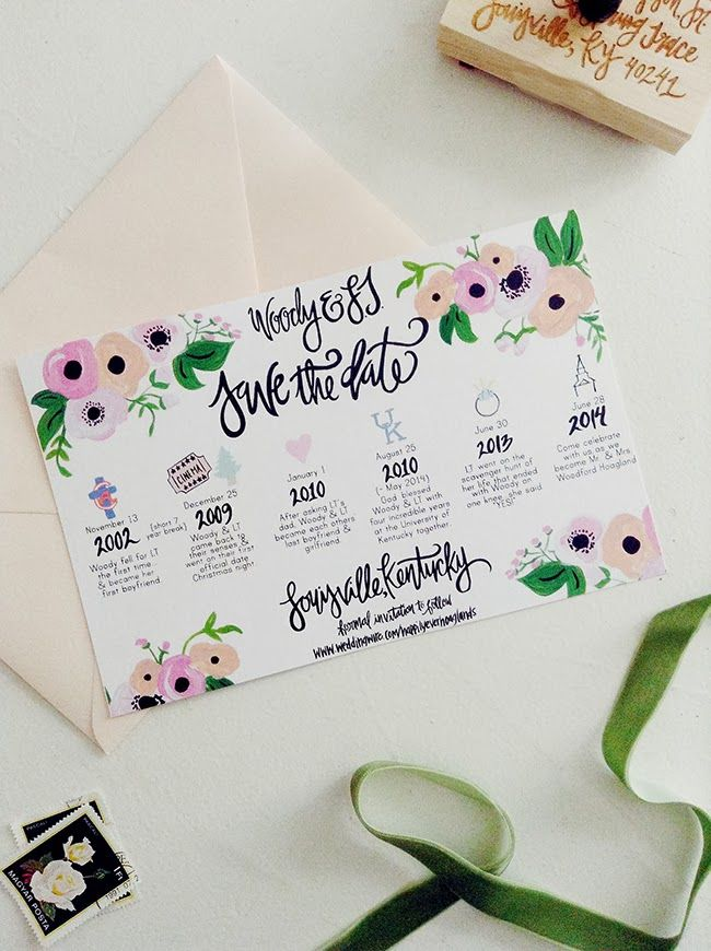 Timeline Save the Dates // by Shannon Kirsten