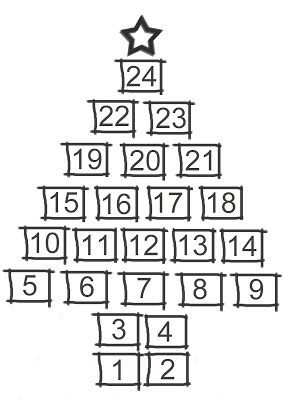Christmas Advent Calendar Print ♥ could put in a frame and mark the days off…