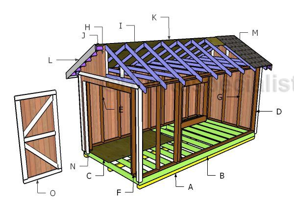 Pin On Storage Shed Plans