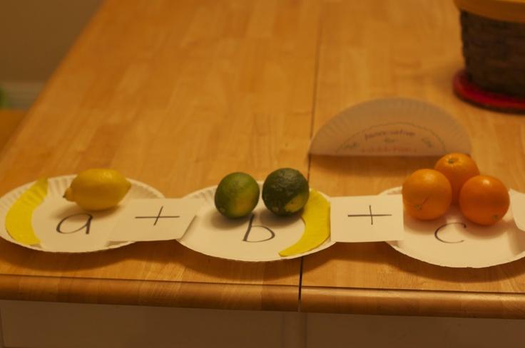 Math Formulas explained...  (C1, Wk 21)