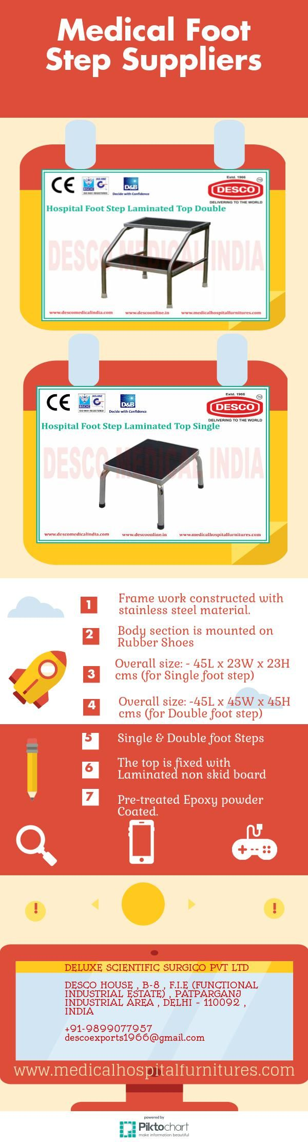 We are the reknowned manufacturer &  supplier  of Reliable Hospital Foot Step. The offered item is generated making use of the finest Stainless steel frame work mounted on rubber shoes and operated innovation. To meet up with up with distinctive requirements of customers.http://goo.gl/mvuOLk