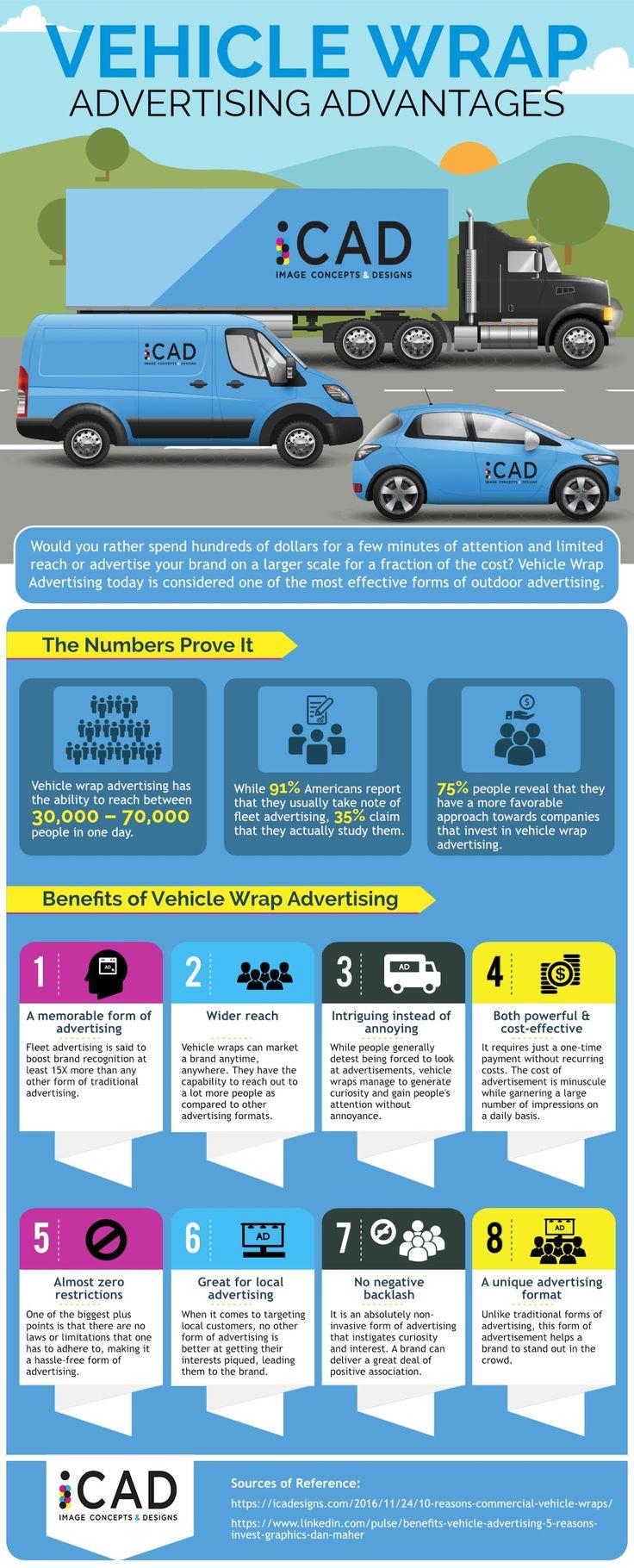 Vehicle Wrap Advertising Advantages