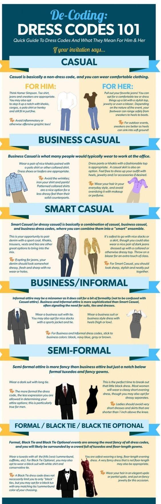 Dress Code 101: