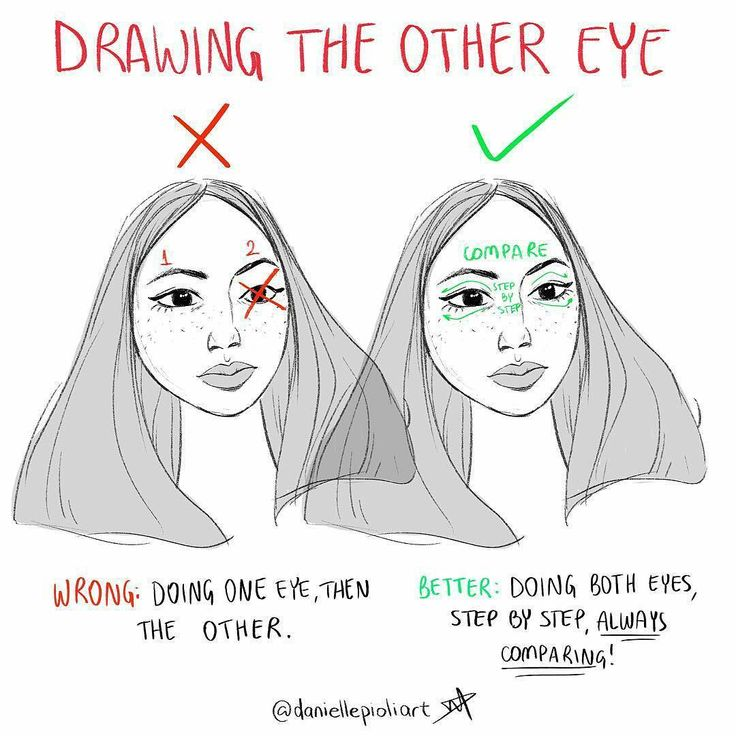 """Instagram Art Featuring Page (@theartscloud) on Instagram: """"By @daniellepioliart - """"Quick Tip Monday: Drawing the other eye!! - This one is based on the Comic…"""""""