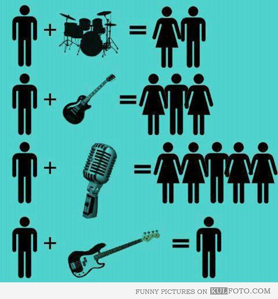 Forever Alone: Bass guitar players