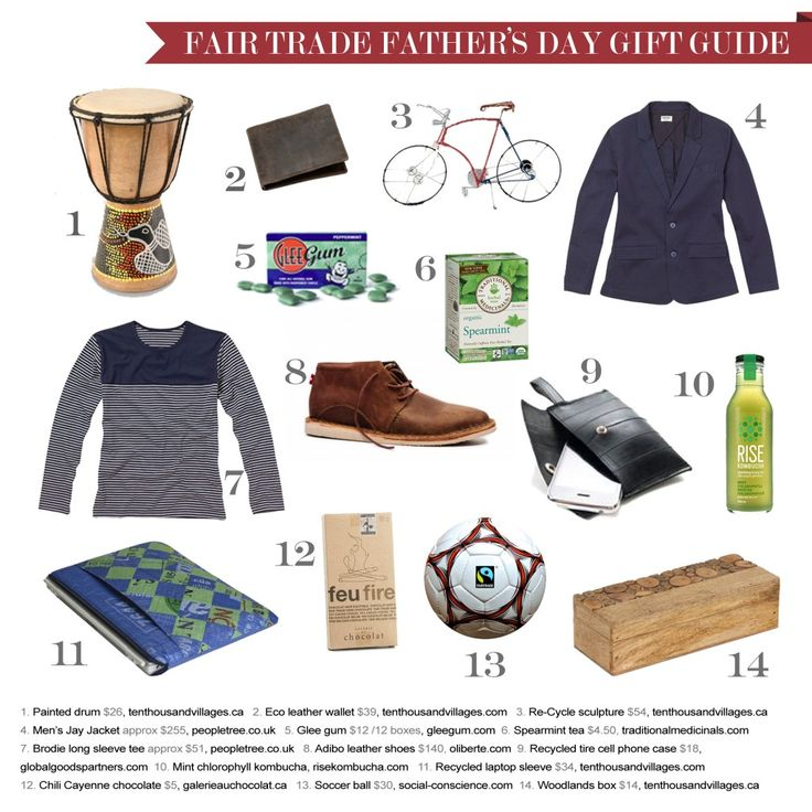 Father's Day gift guide via Fable Naturals #fathersday #giftideas