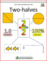 fractions information card - two halves