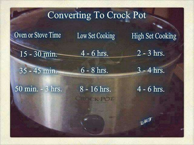 Crock Pot Time and Temp Converting
