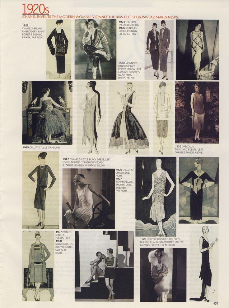 """What we wore"" 1920s. Scanned from a late 90s American Vogue."