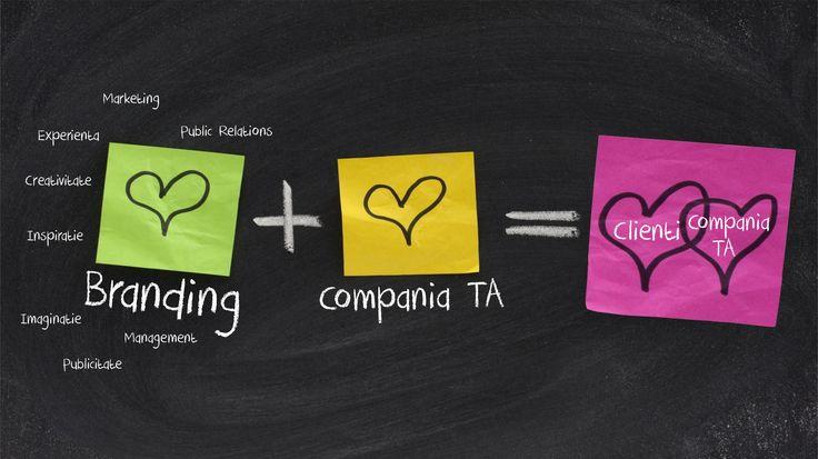 Facebook Cover - Prezentare - Branding - CoMas Advertising