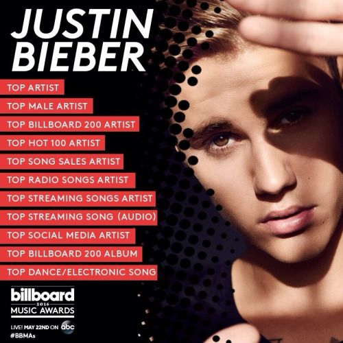 justinbieber: Thanks #BBMAs and my beliebers Source: Where is Justin Bieber right now and Justin Bieber latest news all here. JUSTIN BIEBER FANSITE plus JUSTIN BIEBER NEWS and JUSTIN BIEBER Bieber News