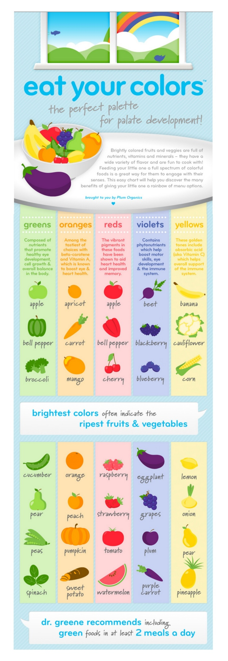 52 best Fruits n Veggies images on Pinterest | Kitchens, Side ...