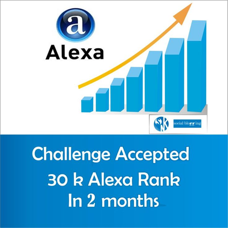 Challenge accepted: 20k Alexa traffic rank in 2 months time - An ultimate guide to increase alexa rank in quick time