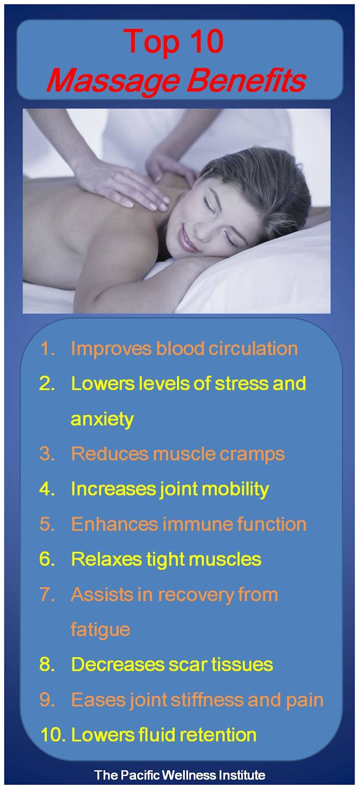 benefits of massage Relaxing is great, but massage therapy can do much more than just help you relax 6 healthy reasons to book a massage appointment it counteracts all that sitting you do.