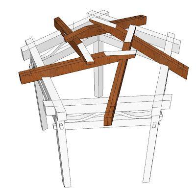 the Carpentry Way: The Story of the Gazebo (VI)