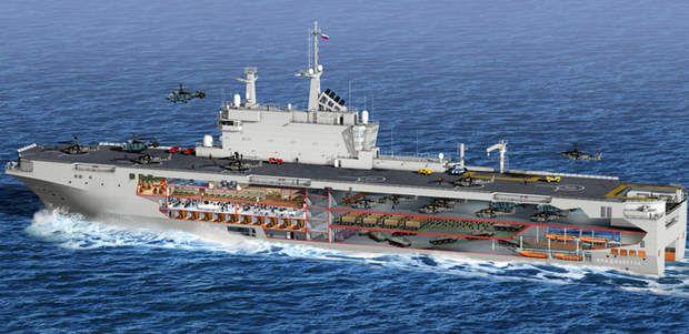 Un navire construit à Saint-NazaireLongs de 199 m, les navires de la classe Mistral (la France en possède trois) sont fabriqués à Saint-Nazaire par le chantier coréen STX, sous la direction du groupe public DCNS.>>> Pensez aussi à bien assurer votre logement grâce à notre Comparateur assurance habitation
